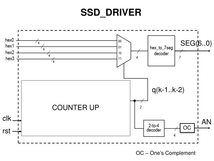 SSD_DRIVER