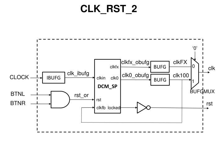 CLK_RST_2