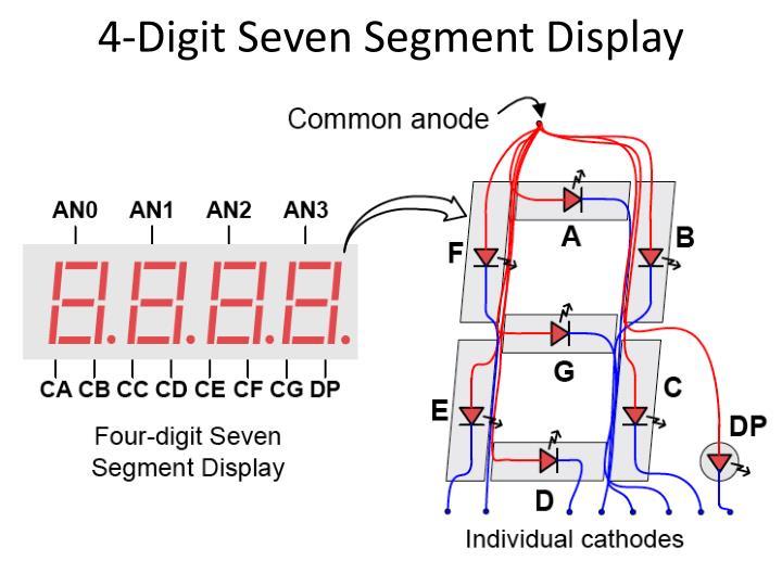 4-Digit Seven Segment Display