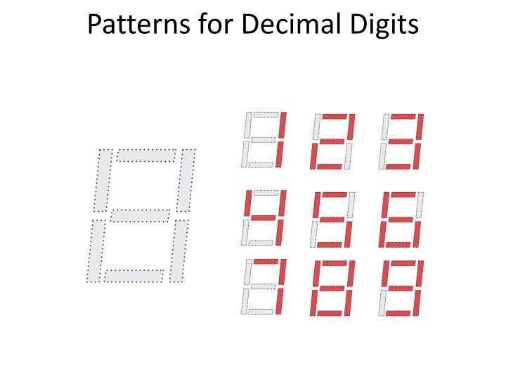 Patterns for Decimal Digits