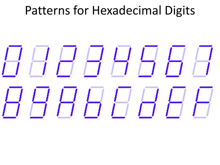 Patterns for Hexadecimal Digits