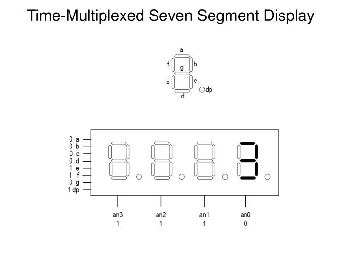 Time-Multiplexed Seven Segment Display