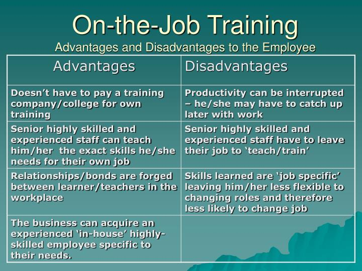 on the job training advantages and disadvantages Employees might need training in order to do their new job the cost of training employees can be thousands of dollars and take hours according to the association for talent development , the average cost to train employees is $1,252, and the average time to train is 335 hours.