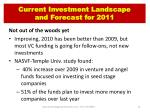 current investment landscape and forecast for 2011