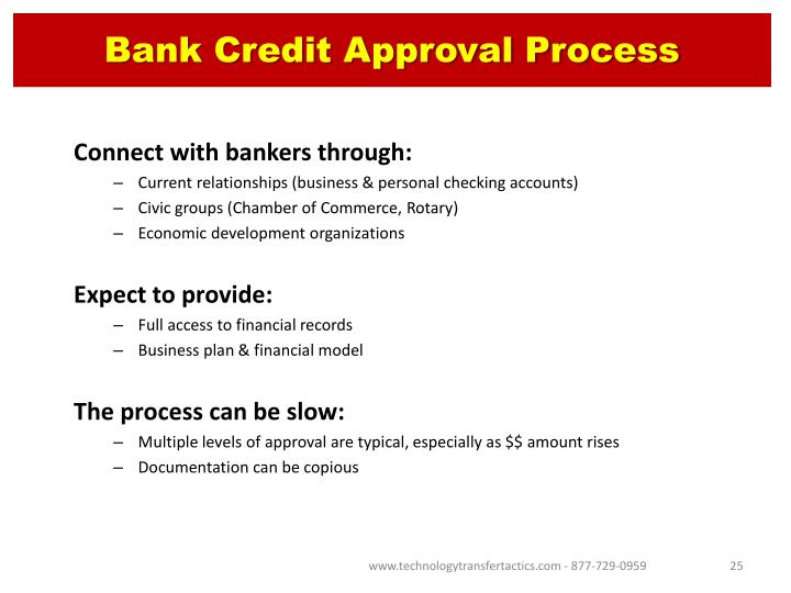 Bank Credit Approval Process