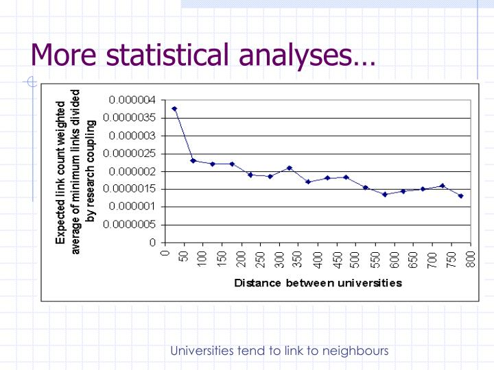 More statistical analyses…