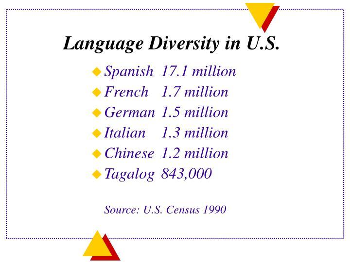 Language Diversity in U.S.