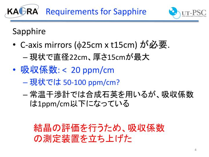 Requirements for Sapphire