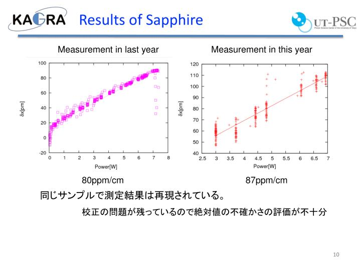 Results of Sapphire