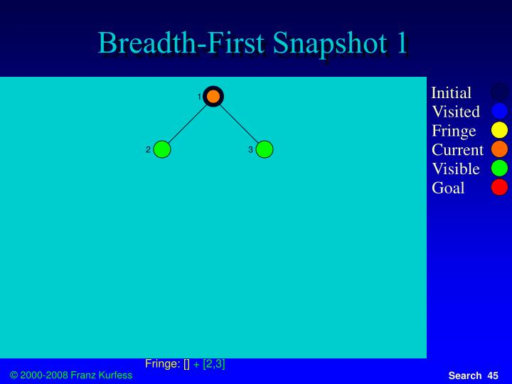 Breadth-First Snapshot 1