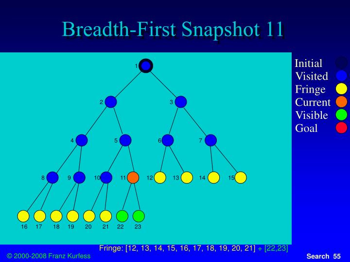 Breadth-First Snapshot 11