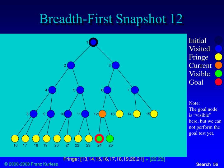 Breadth-First Snapshot 12
