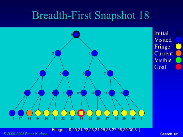 Breadth-First Snapshot 18