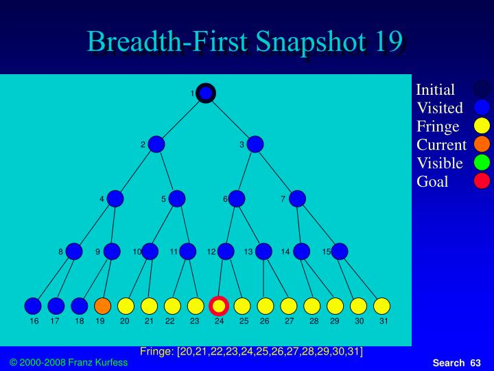 Breadth-First Snapshot 19
