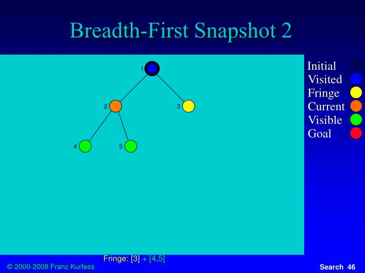 Breadth-First Snapshot 2