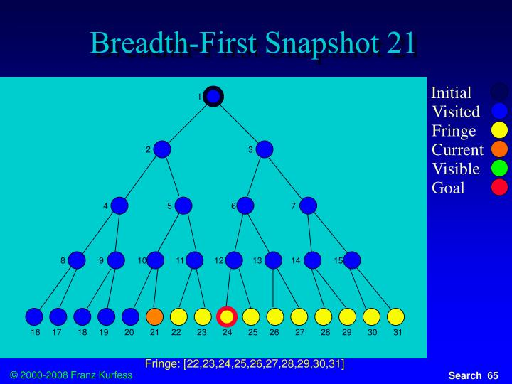 Breadth-First Snapshot 21