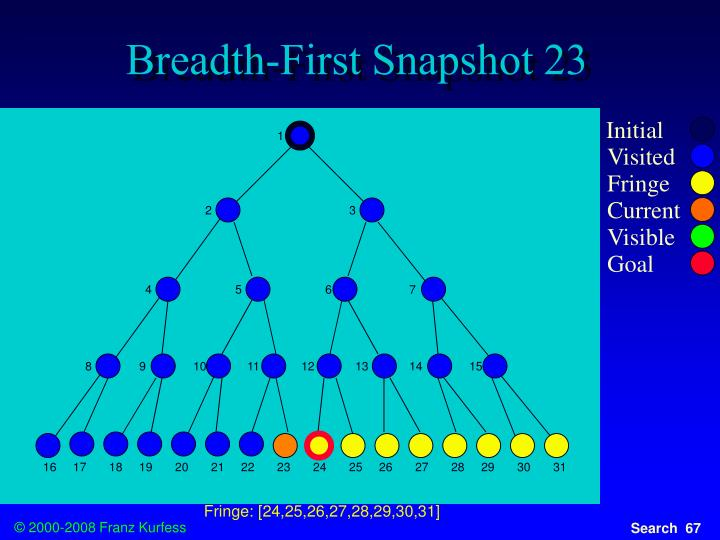 Breadth-First Snapshot 23