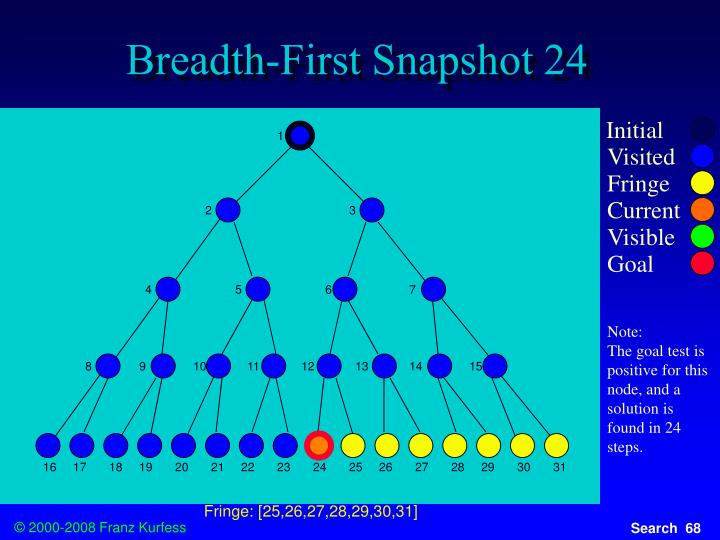 Breadth-First Snapshot 24
