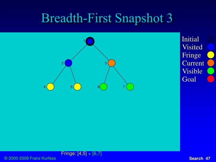 Breadth-First Snapshot 3