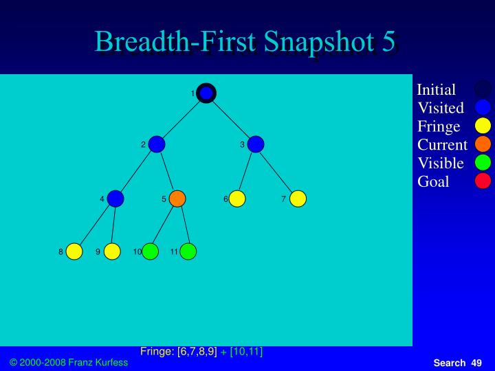 Breadth-First Snapshot 5