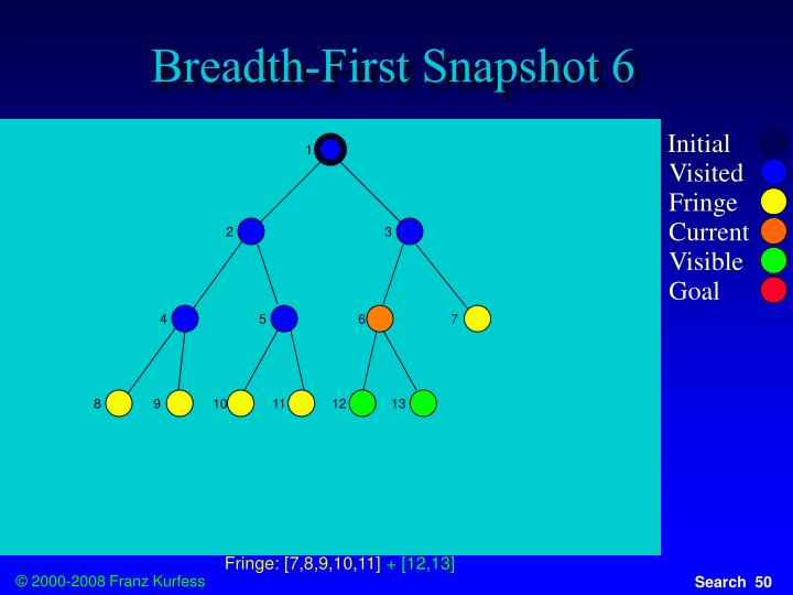Breadth-First Snapshot 6