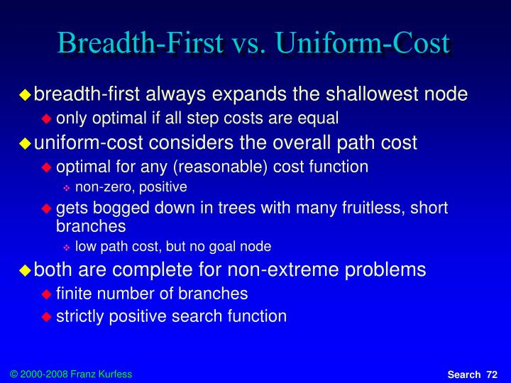 Breadth-First vs. Uniform-Cost