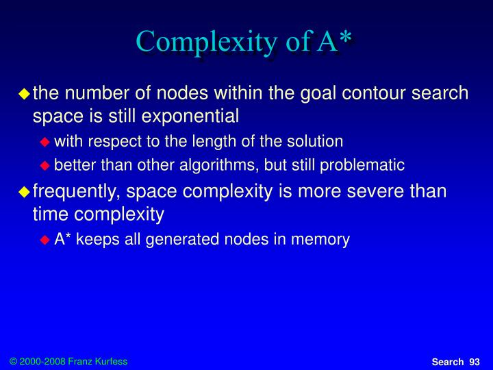 Complexity of A*