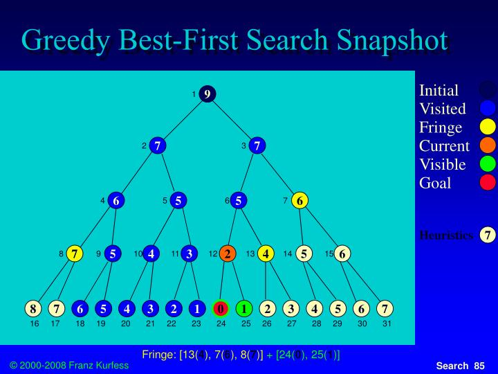 Greedy Best-First Search Snapshot