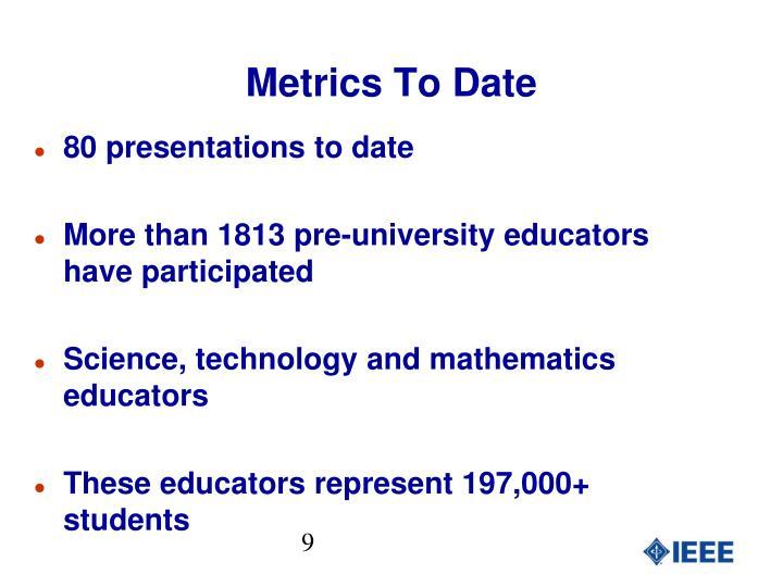 Metrics To Date