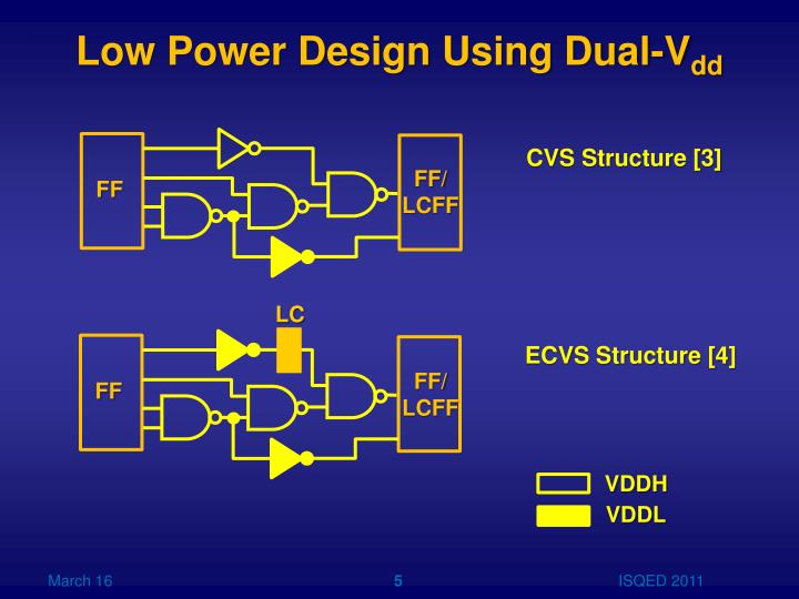 Low Power Design Using Dual-