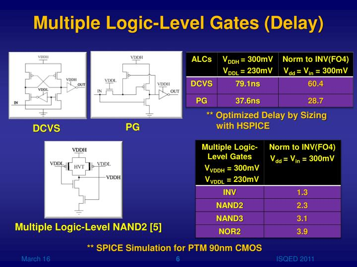 Multiple Logic-Level Gates (Delay)