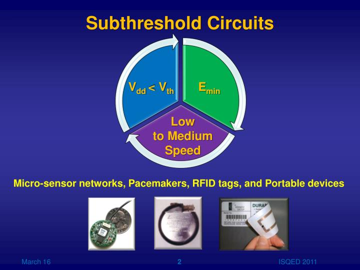 Subthreshold circuits