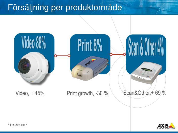 Försäljning per produktområde