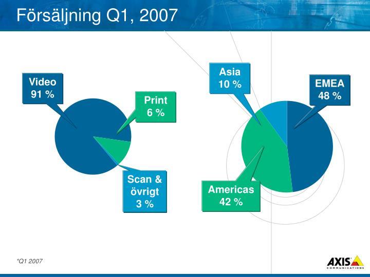 Försäljning Q1, 2007