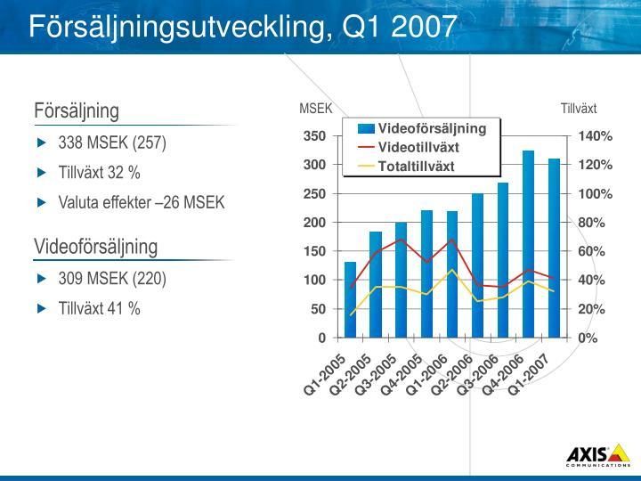 Försäljningsutveckling, Q1 2007