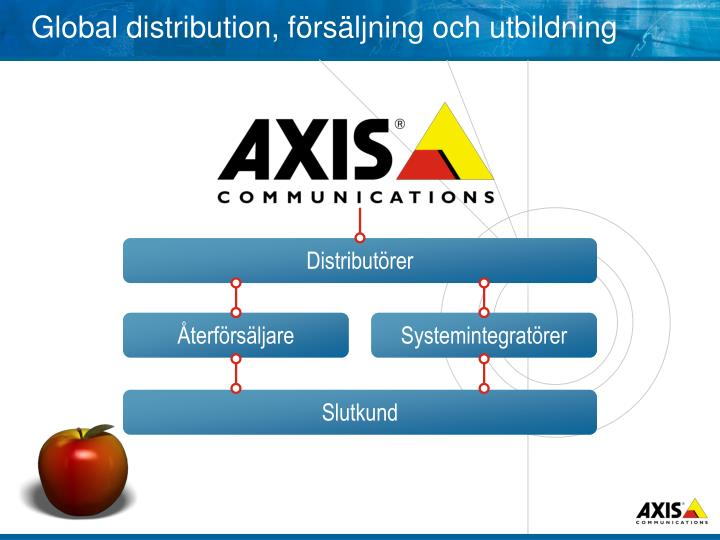 Global distribution, försäljning och utbildning