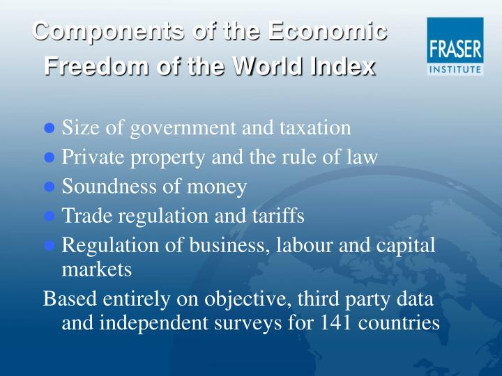 Components of the Economic Freedom of the World Index