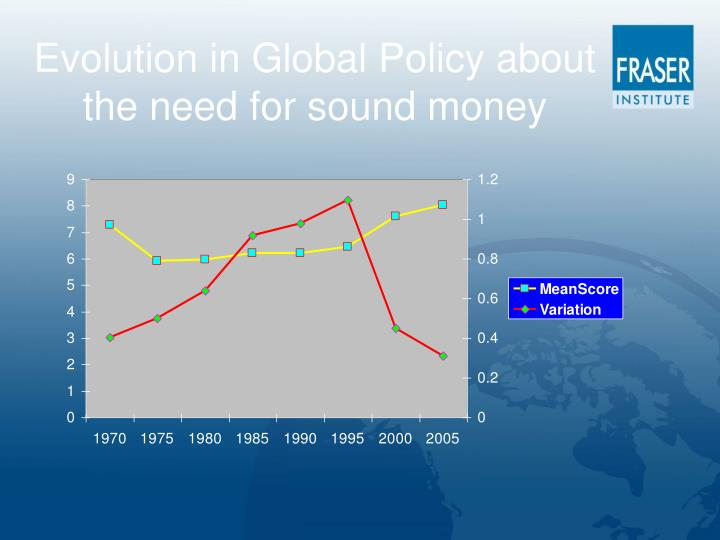 Evolution in Global Policy about the need for sound money