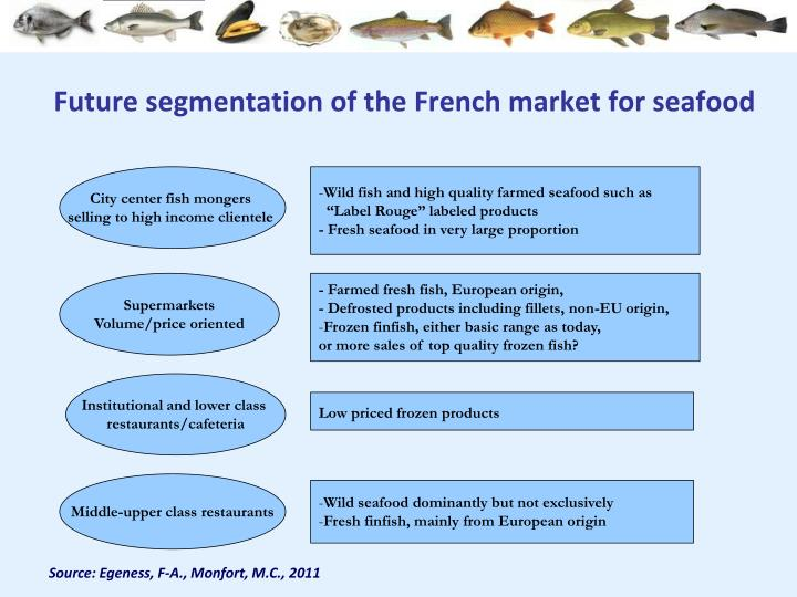 Future segmentation of the French market for seafood