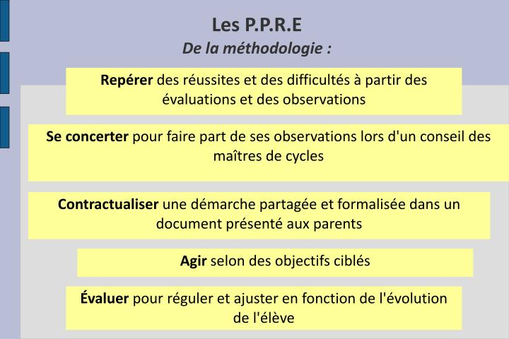 Les P.P.R.E
