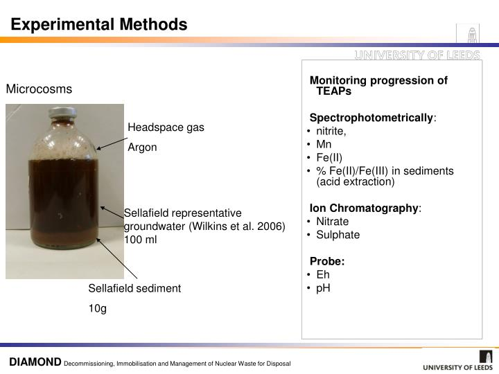 Experimental Methods