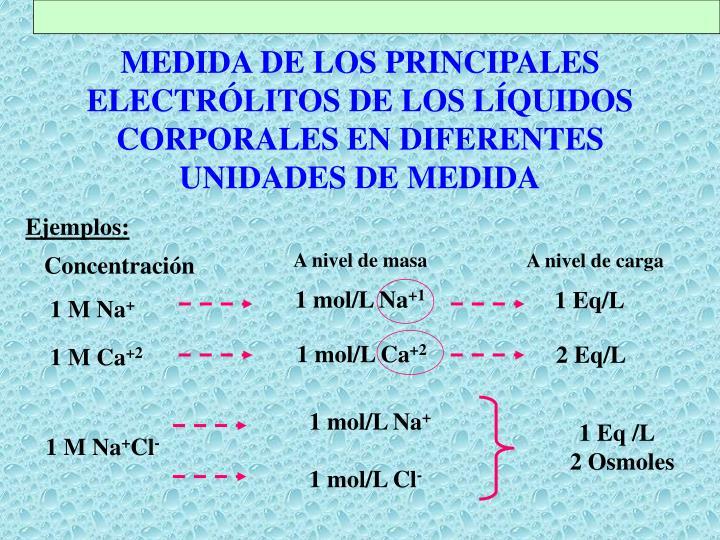 MEDIDA DE LOS PRINCIPALES ELECTRÓLITOS DE LOS LÍQUIDOS CORPORALES EN DIFERENTES UNIDADES DE MEDIDA