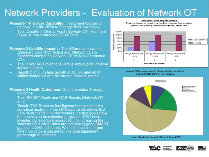 Network Providers -  Evaluation of Network OT