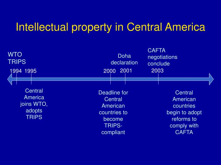 Intellectual property in Central America