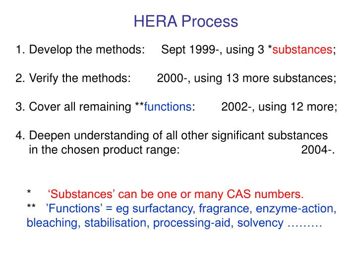 HERA Process