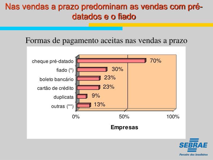 Nas vendas a prazo predominam as vendas com pré-datados e o fiado
