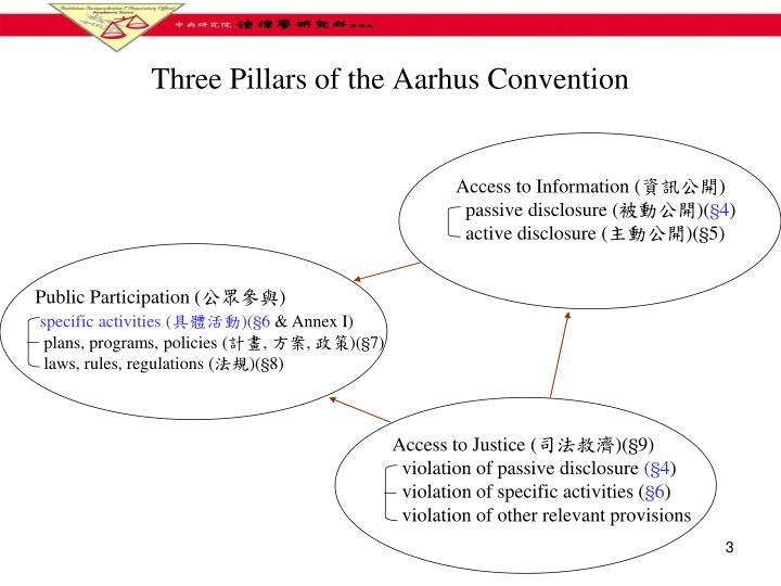judicial review and the legislative process