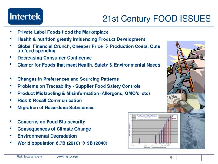 An introduction to the issue of global imbalance in food supply