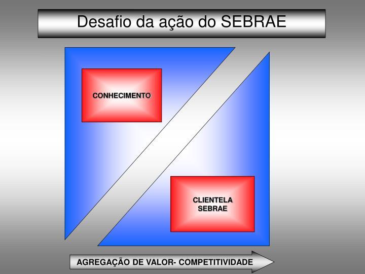 Desafio da ação do SEBRAE