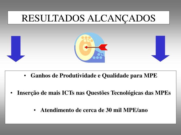 Ganhos de Produtividade e Qualidade para MPE